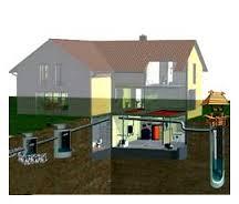 Монтаж системи каналізації в приватному будинку