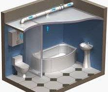 Вентиляція в туалеті і ванній: як зробити примусову витяжку